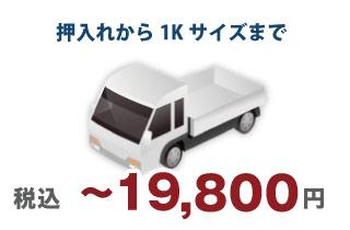 不用品回収 軽トラックパック